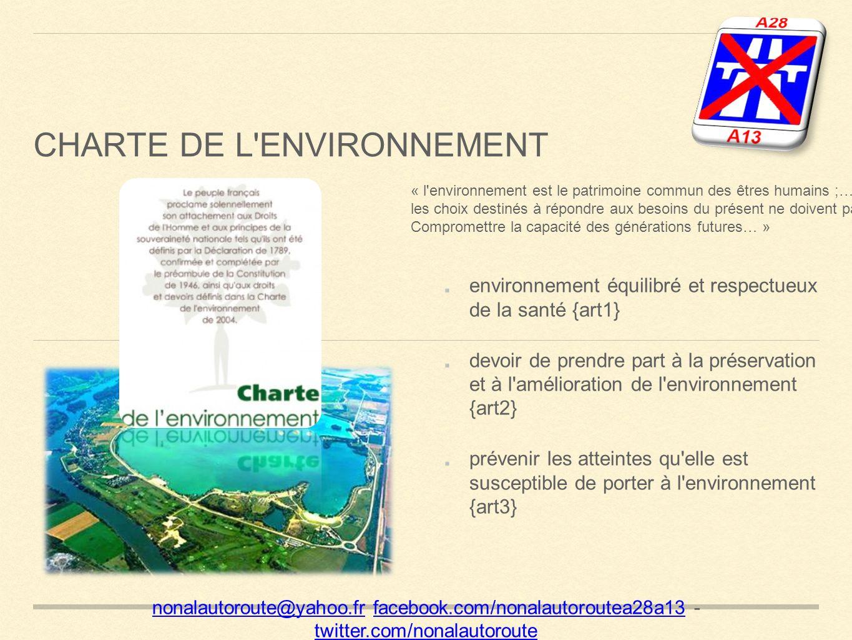 CHARTE DE L'ENVIRONNEMENT environnement équilibré et respectueux de la santé {art1} devoir de prendre part à la préservation et à l'amélioration de l'