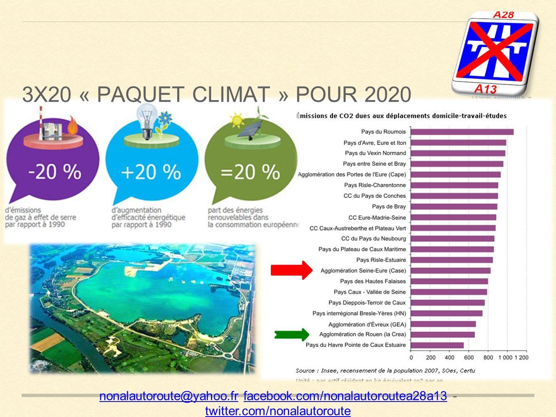nonalautoroute@yahoo.frnonalautoroute@yahoo.fr facebook.com/nonalautoroutea28a13 - twitter.com/nonalautoroutefacebook.com/nonalautoroutea28a13 twitter.com/nonalautoroute 3X20 « PAQUET CLIMAT » POUR 2020