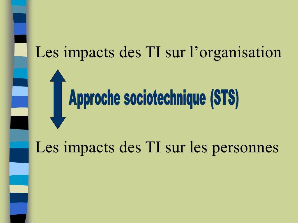 Les impacts des TI sur lorganisation Les impacts des TI sur les personnes