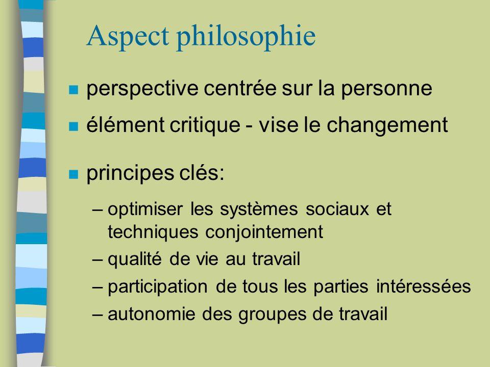 n perspective centrée sur la personne n élément critique - vise le changement n principes clés: –optimiser les systèmes sociaux et techniques conjoint