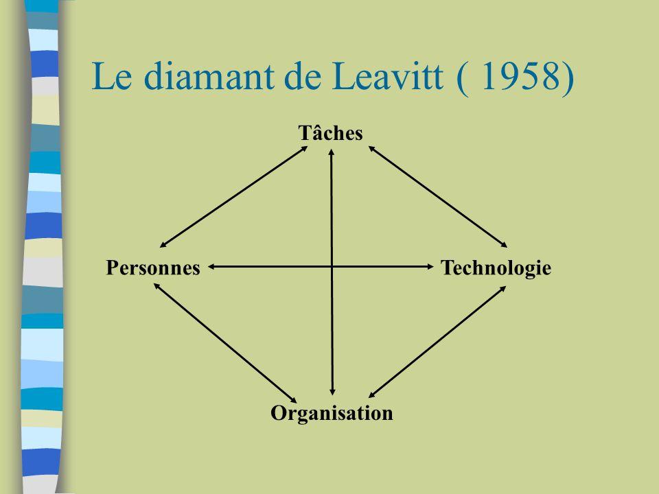 Le diamant de Leavitt ( 1958) Tâches Organisation PersonnesTechnologie