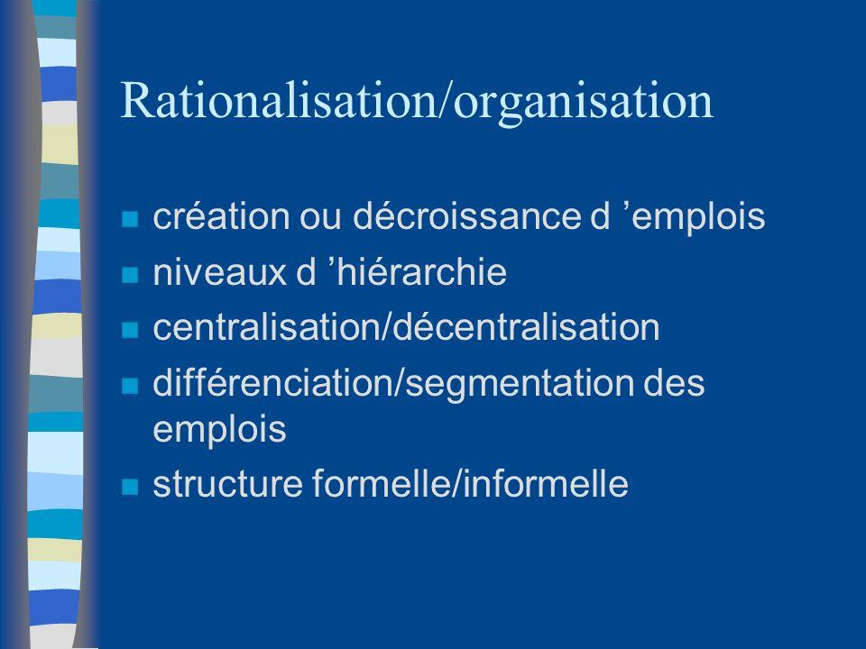 Rationalisation/organisation n création ou décroissance d emplois n niveaux d hiérarchie n centralisation/décentralisation n différenciation/segmentat