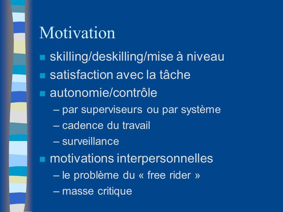 Motivation n skilling/deskilling/mise à niveau n satisfaction avec la tâche n autonomie/contrôle –par superviseurs ou par système –cadence du travail