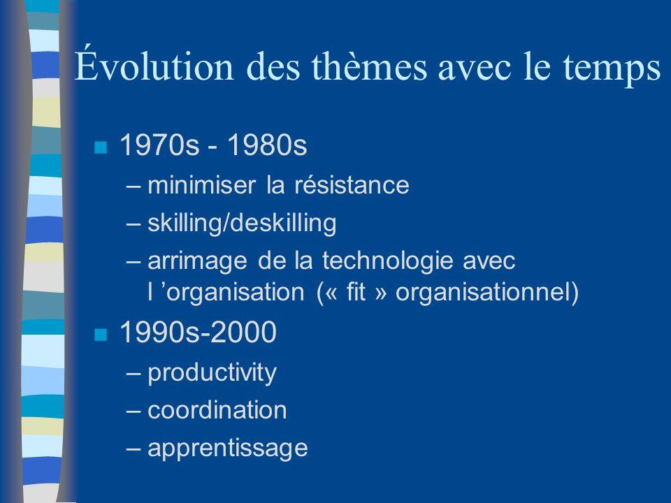 Les logiques déterministes n Les TI produisent des changements organisationnels –causalité –facteurs /variables conception implantation/déploiement utilisation et interprétation contexte organisationnel