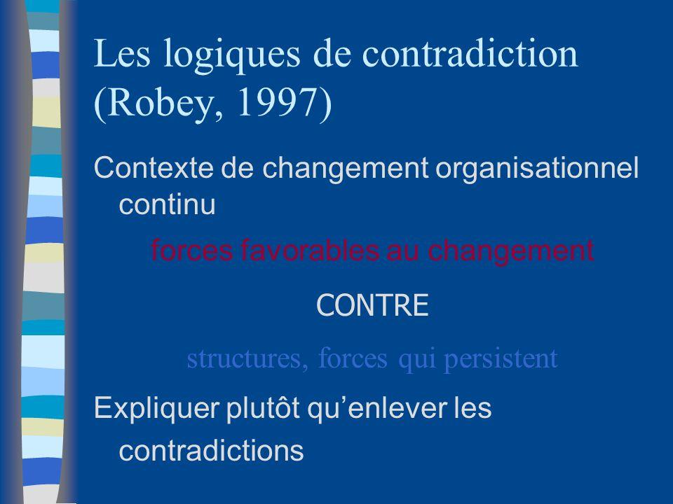 Les logiques de contradiction (Robey, 1997) Contexte de changement organisationnel continu forces favorables au changement CONTRE structures, forces qui persistent Expliquer plutôt quenlever les contradictions