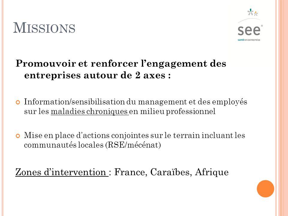 M ISSIONS Promouvoir et renforcer lengagement des entreprises autour de 2 axes : Information/sensibilisation du management et des employés sur les maladies chroniques en milieu professionnel Mise en place dactions conjointes sur le terrain incluant les communautés locales (RSE/mécénat) Zones dintervention : France, Caraïbes, Afrique