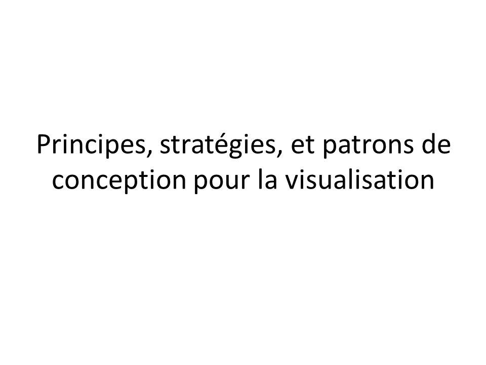 Principe Essayer de montrer à la fois Les tendences globales, et les outliers, par des méthodes graphiques Des précisions et des détails numériques, par des étiquettes et/ou des infobulles