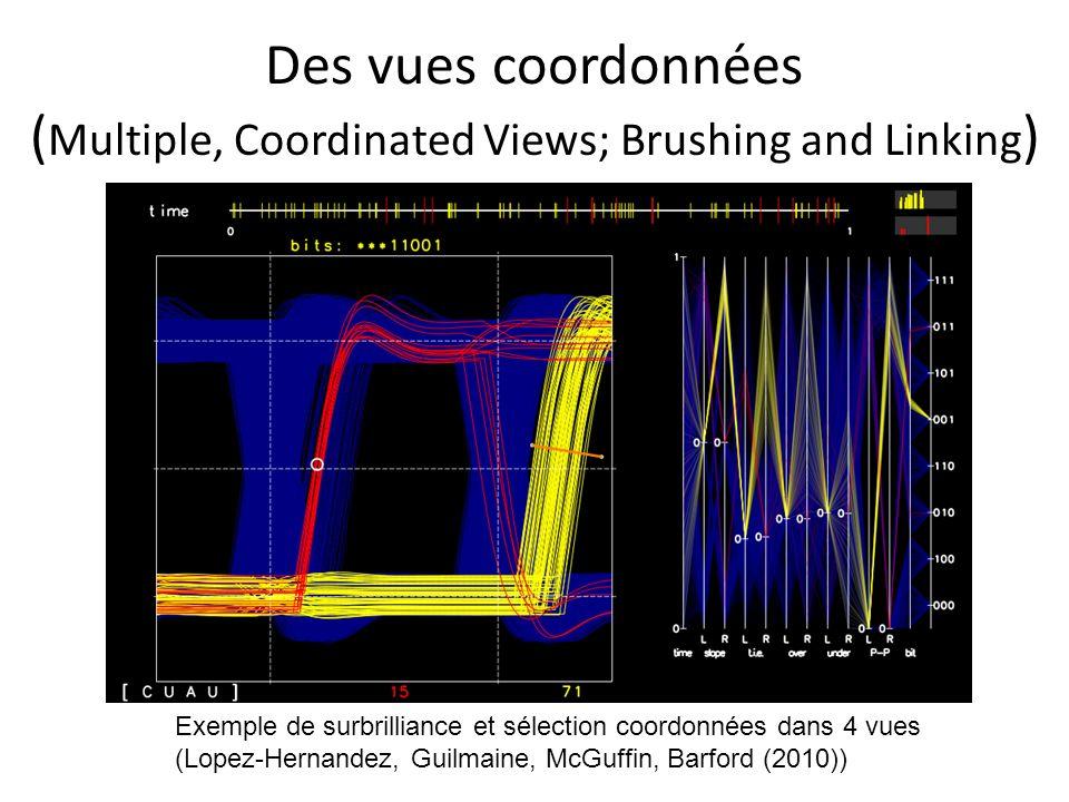 Des vues coordonnées ( Multiple, Coordinated Views; Brushing and Linking ) Exemple de surbrilliance et sélection coordonnées dans 4 vues (Lopez-Hernan
