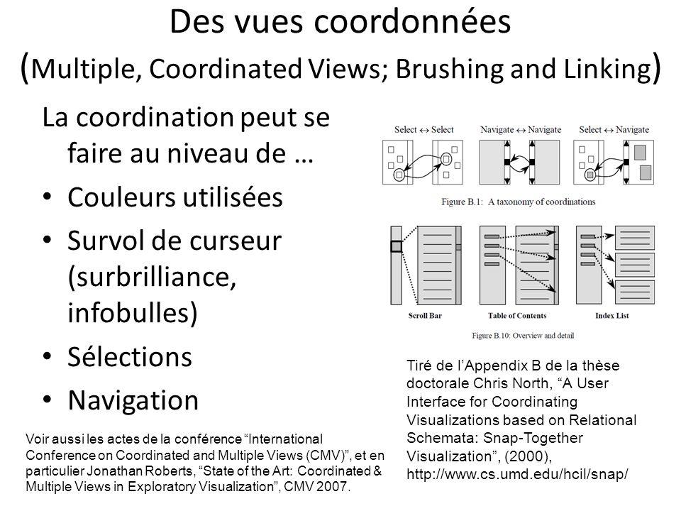 Des vues coordonnées ( Multiple, Coordinated Views; Brushing and Linking ) Tiré de lAppendix B de la thèse doctorale Chris North, A User Interface for