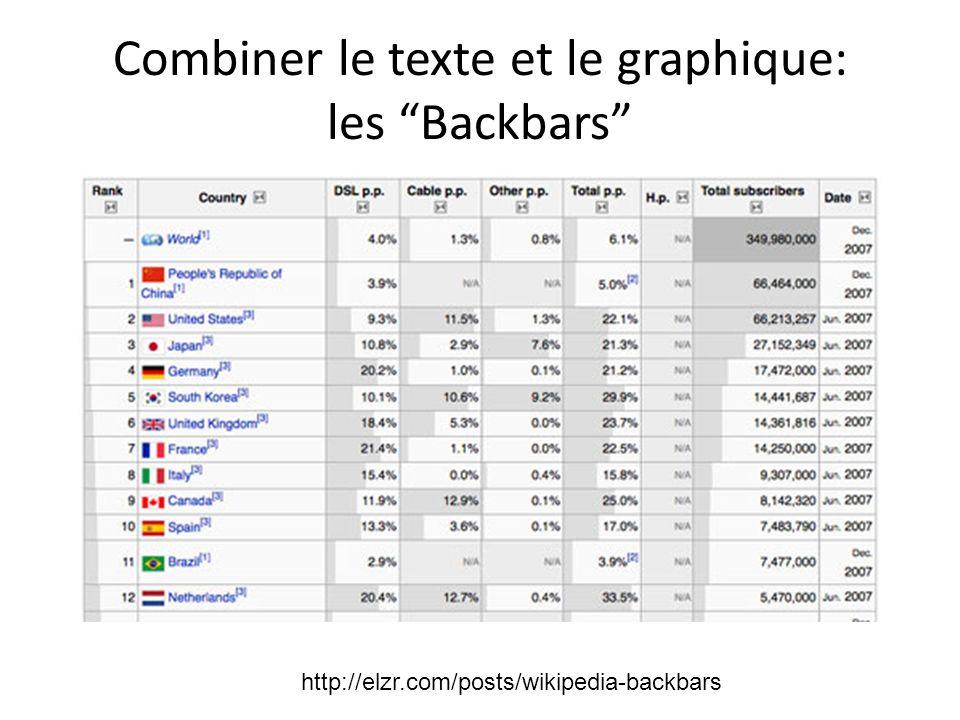 Combiner le texte et le graphique: les Backbars http://elzr.com/posts/wikipedia-backbars