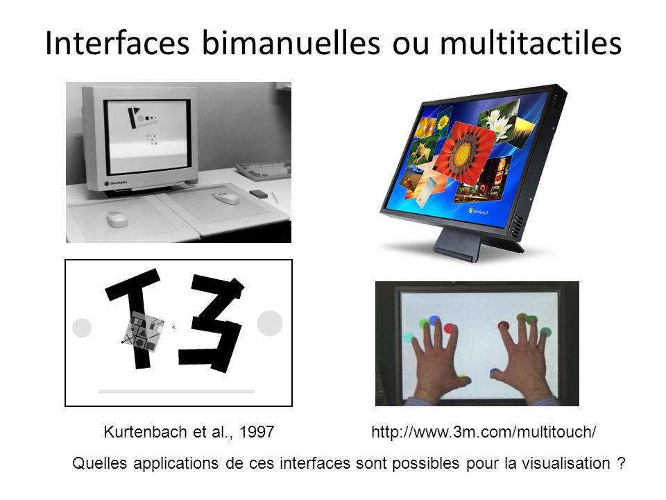 Interfaces bimanuelles ou multitactiles Quelles applications de ces interfaces sont possibles pour la visualisation ? http://www.3m.com/multitouch/Kur