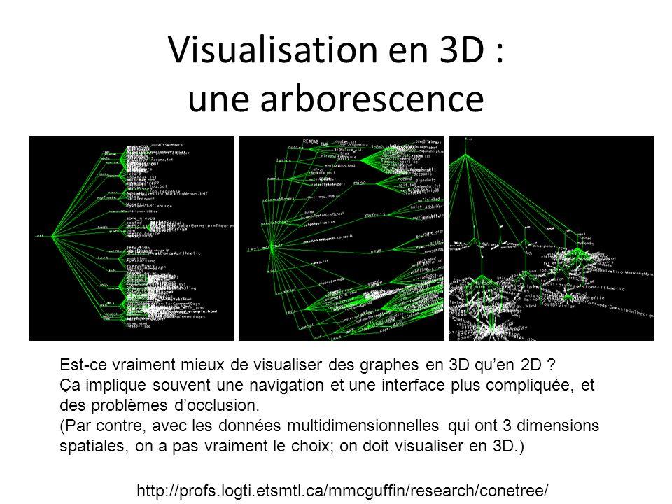 Visualisation en 3D : une arborescence Est-ce vraiment mieux de visualiser des graphes en 3D quen 2D ? Ça implique souvent une navigation et une inter