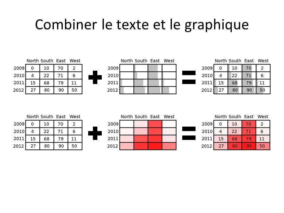 Les datatips (infobulles) http://www.adobe.com/devnet/flex/articles/charting/fig_09.gif