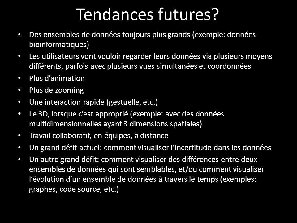 Tendances futures? Des ensembles de données toujours plus grands (exemple: données bioinformatiques) Les utilisateurs vont vouloir regarder leurs donn