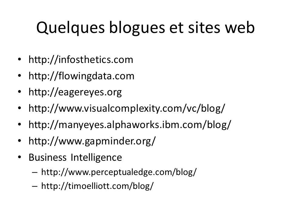 Quelques blogues et sites web http://infosthetics.com http://flowingdata.com http://eagereyes.org http://www.visualcomplexity.com/vc/blog/ http://manyeyes.alphaworks.ibm.com/blog/ http://www.gapminder.org/ Business Intelligence – http://www.perceptualedge.com/blog/ – http://timoelliott.com/blog/