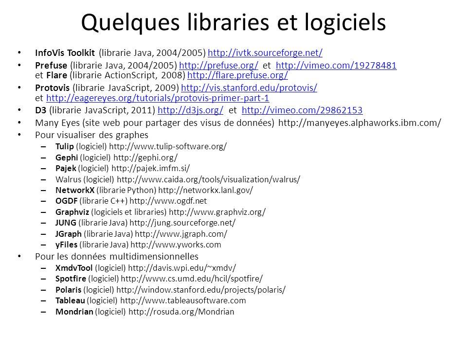 Quelques libraries et logiciels InfoVis Toolkit (librarie Java, 2004/2005) http://ivtk.sourceforge.net/http://ivtk.sourceforge.net/ Prefuse (librarie Java, 2004/2005) http://prefuse.org/ et http://vimeo.com/19278481 et Flare (librarie ActionScript, 2008) http://flare.prefuse.org/http://prefuse.org/http://vimeo.com/19278481http://flare.prefuse.org/ Protovis (librarie JavaScript, 2009) http://vis.stanford.edu/protovis/ et http://eagereyes.org/tutorials/protovis-primer-part-1http://vis.stanford.edu/protovis/http://eagereyes.org/tutorials/protovis-primer-part-1 D3 (librarie JavaScript, 2011) http://d3js.org/ et http://vimeo.com/29862153http://d3js.org/http://vimeo.com/29862153 Many Eyes (site web pour partager des visus de données) http://manyeyes.alphaworks.ibm.com/ Pour visualiser des graphes – Tulip (logiciel) http://www.tulip-software.org/ – Gephi (logiciel) http://gephi.org/ – Pajek (logiciel) http://pajek.imfm.si/ – Walrus (logiciel) http://www.caida.org/tools/visualization/walrus/ – NetworkX (librarie Python) http://networkx.lanl.gov/ – OGDF (librarie C++) http://www.ogdf.net – Graphviz (logiciels et libraries) http://www.graphviz.org/ – JUNG (librarie Java) http://jung.sourceforge.net/ – JGraph (librarie Java) http://www.jgraph.com/ – yFiles (librarie Java) http://www.yworks.com Pour les données multidimensionnelles – XmdvTool (logiciel) http://davis.wpi.edu/~xmdv/ – Spotfire (logiciel) http://www.cs.umd.edu/hcil/spotfire/ – Polaris (logiciel) http://window.stanford.edu/projects/polaris/ – Tableau (logiciel) http://www.tableausoftware.com – Mondrian (logiciel) http://rosuda.org/Mondrian