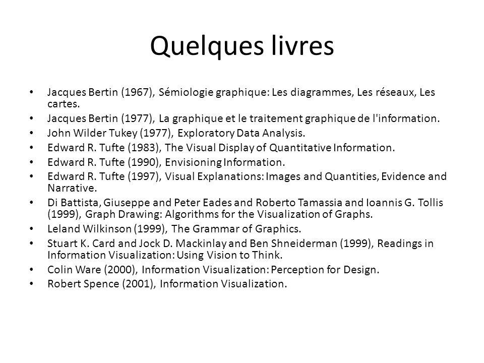 Quelques livres Jacques Bertin (1967), Sémiologie graphique: Les diagrammes, Les réseaux, Les cartes. Jacques Bertin (1977), La graphique et le traite