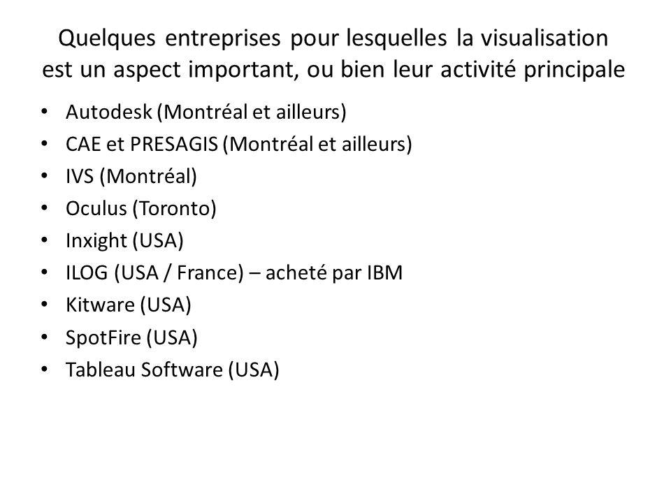 Quelques entreprises pour lesquelles la visualisation est un aspect important, ou bien leur activité principale Autodesk (Montréal et ailleurs) CAE et