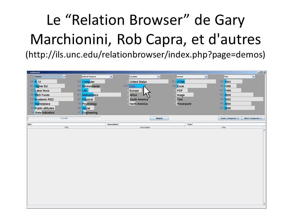 Le Relation Browser de Gary Marchionini, Rob Capra, et d'autres (http://ils.unc.edu/relationbrowser/index.php?page=demos)