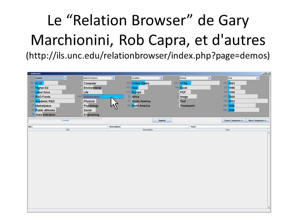 Quelques entreprises pour lesquelles la visualisation est un aspect important, ou bien leur activité principale Autodesk (Montréal et ailleurs) CAE et PRESAGIS (Montréal et ailleurs) IVS (Montréal) Oculus (Toronto) Inxight (USA) ILOG (USA / France) – acheté par IBM Kitware (USA) SpotFire (USA) Tableau Software (USA)