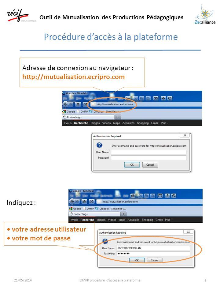 Outil de Mutualisation des Productions Pédagogiques Procédure daccès à la plateforme 21/05/2014OMPP procédure daccès à la plateforme1 Adresse de conne