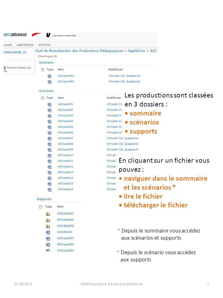 21/05/2014OMPP procédure daccès à la plateforme7 Les productions sont classées en 3 dossiers : sommaire scénarios supports En cliquant sur un fichier