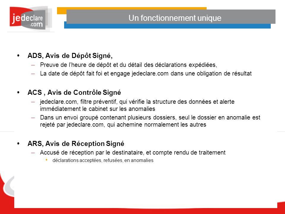 Un fonctionnement unique ADS, Avis de Dépôt Signé, – Preuve de lheure de dépôt et du détail des déclarations expédiées, – La date de dépôt fait foi et