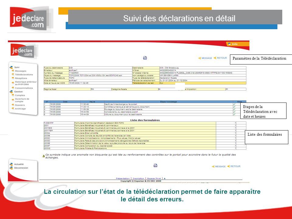 Suivi des déclarations en détail La circulation sur létat de la télédéclaration permet de faire apparaître le détail des erreurs. Etapes de la Télédéc