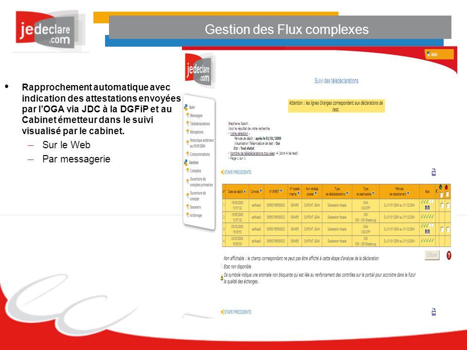 Gestion des Flux complexes Rapprochement automatique avec indication des attestations envoyées par lOGA via JDC à la DGFiP et au Cabinet émetteur dans le suivi visualisé par le cabinet.