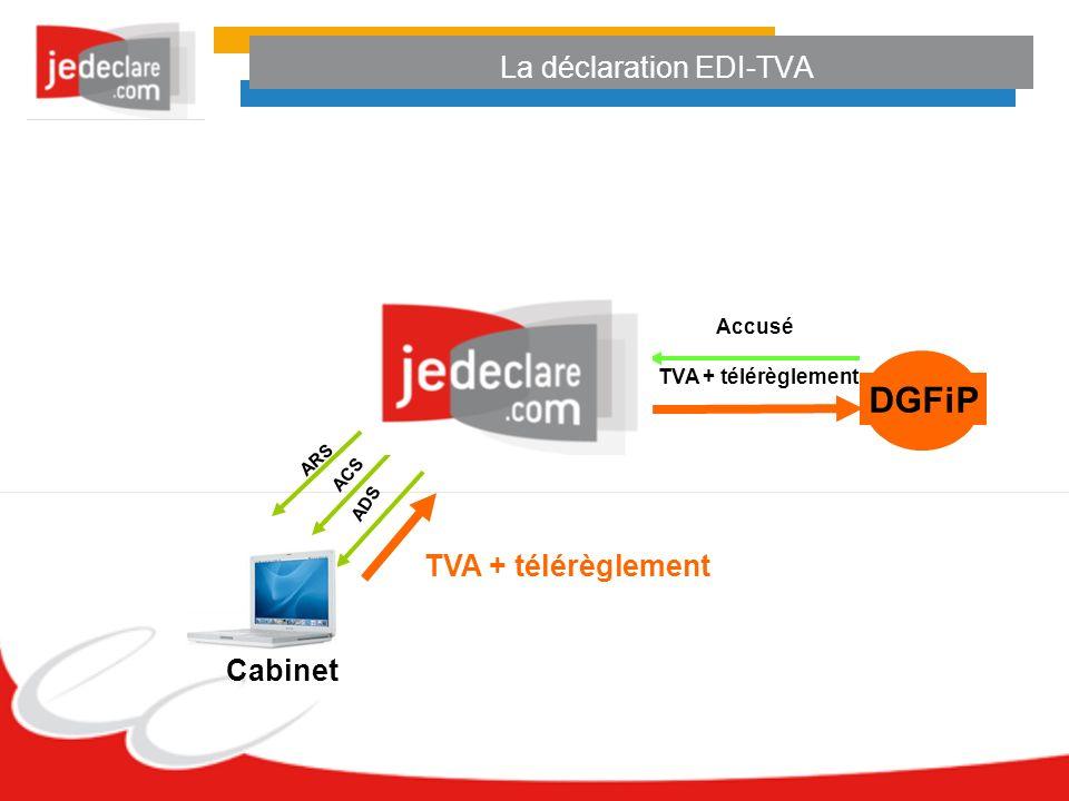 ARS ACS ADS DGFiP TVA + télérèglement Cabinet TVA + télérèglement Accusé La déclaration EDI-TVA
