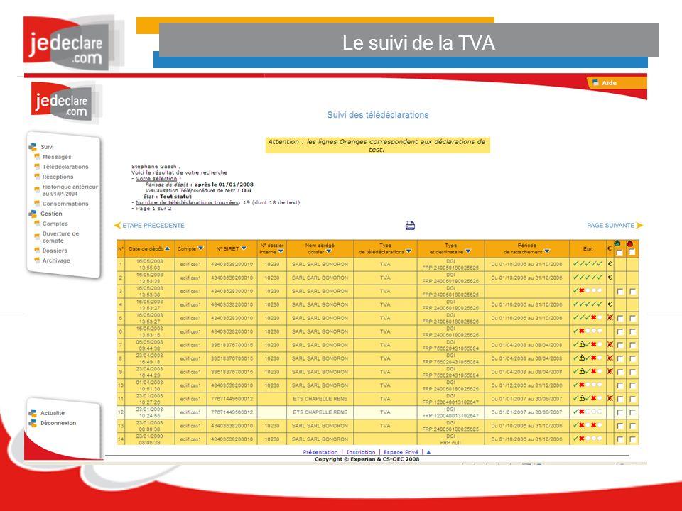 Le suivi de la TVA