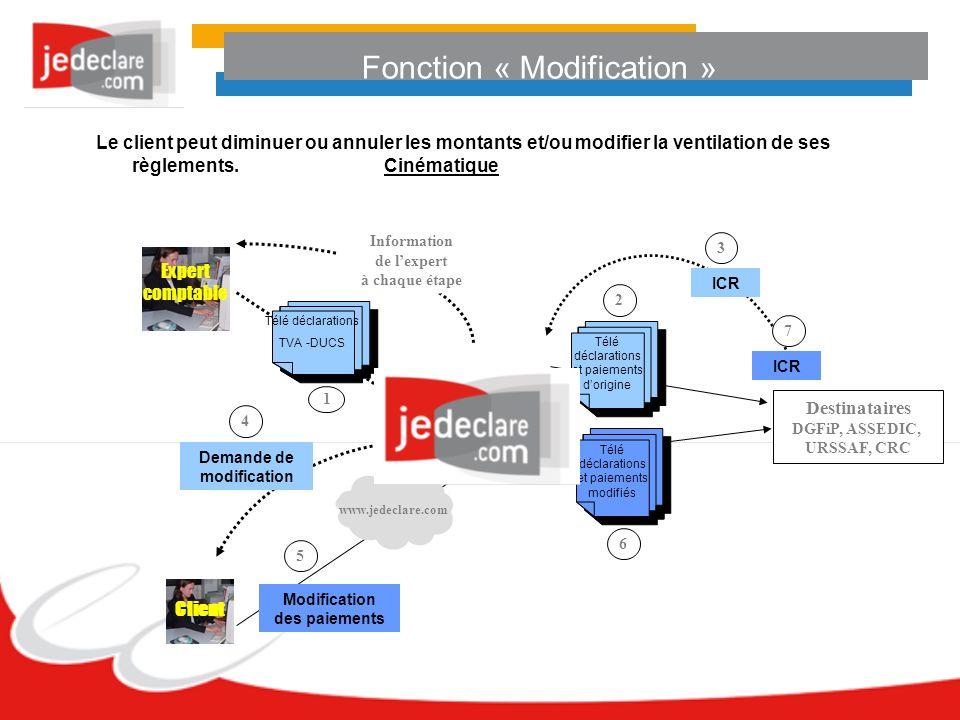 Le client peut diminuer ou annuler les montants et/ou modifier la ventilation de ses règlements.Cinématique Télé déclarations TVA -DUCS 1 Information