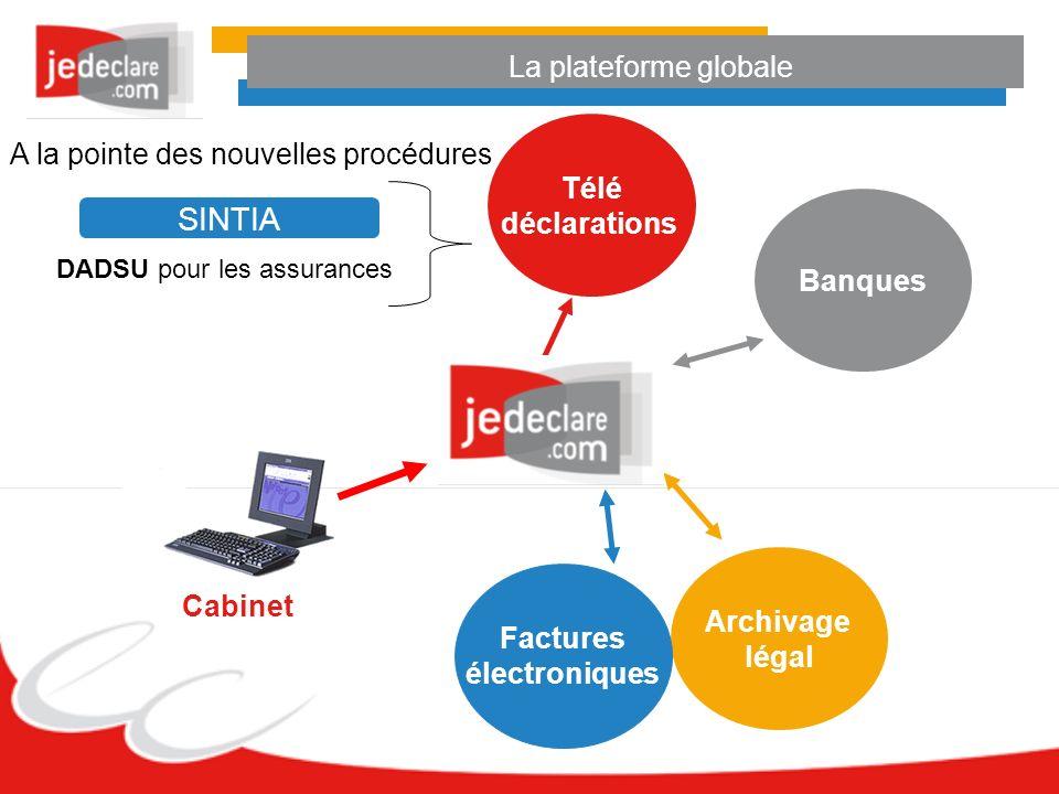 La plateforme globale Cabinet Télé déclarations Banques Archivage légal Factures électroniques A la pointe des nouvelles procédures SINTIA DADSU pour les assurances