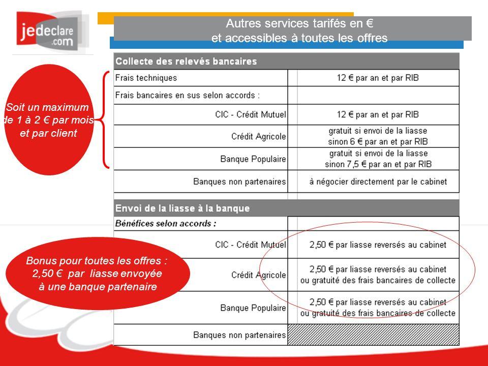 Autres services tarifés en et accessibles à toutes les offres Bonus pour toutes les offres : 2,50 par liasse envoyée à une banque partenaire Soit un m