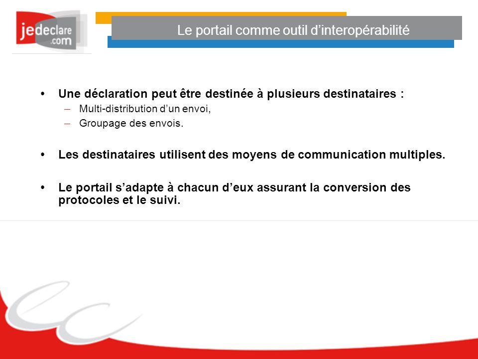 Le portail comme outil dinteropérabilité Une déclaration peut être destinée à plusieurs destinataires : – Multi-distribution dun envoi, – Groupage des envois.