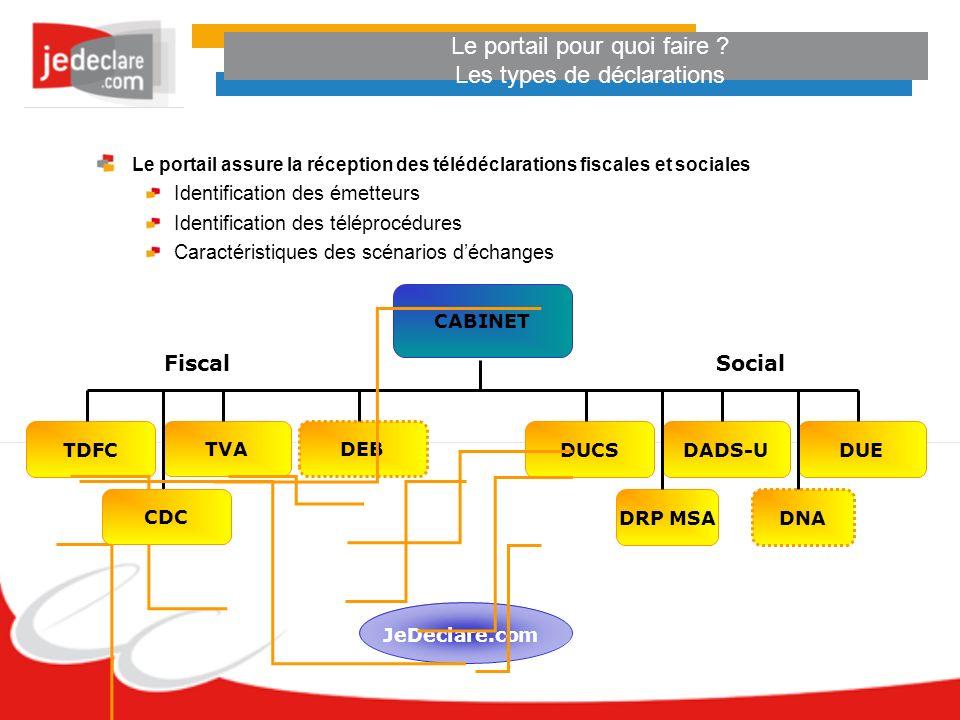 Le portail pour quoi faire ? Les types de déclarations Le portail assure la réception des télédéclarations fiscales et sociales Identification des éme