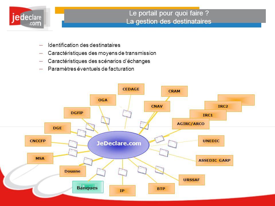IRC2 IRC1 Le portail pour quoi faire ? La gestion des destinataires – Identification des destinataires – Caractéristiques des moyens de transmission –