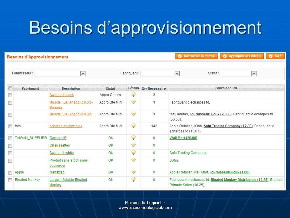 Maison du Logiciel - www.maisondulogiciel.com Besoins dapprovisionnement