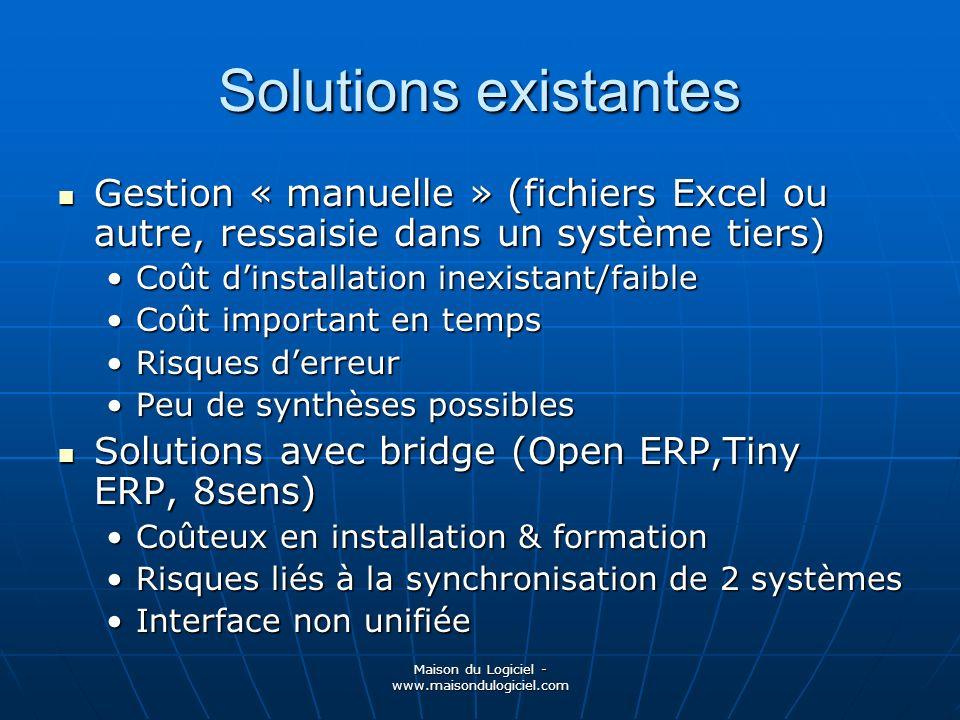 Maison du Logiciel - www.maisondulogiciel.com Solutions existantes Gestion « manuelle » (fichiers Excel ou autre, ressaisie dans un système tiers) Ges