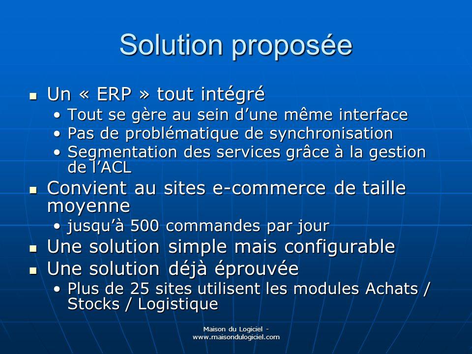 Maison du Logiciel - www.maisondulogiciel.com Solution proposée Un « ERP » tout intégré Un « ERP » tout intégré Tout se gère au sein dune même interfa