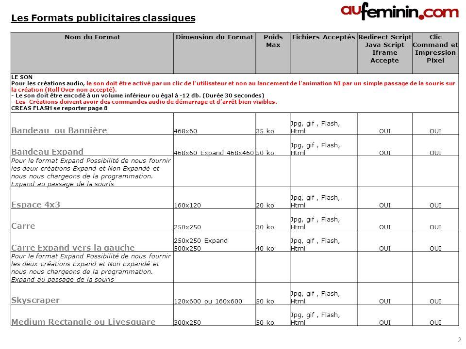 Nom du FormatDimension du FormatPoids Max Fichiers AcceptésRedirect Script Java Script Iframe Accepte Clic Command et Impression Pixel LE SON Pour les