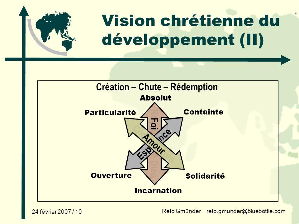 Reto Gmünder reto.gmunder@bluebottle.com 24 février 2007 / 10 Royaume de Dieu Absolut Incarnation Chemin Containte Ouverture Communauté Particularité