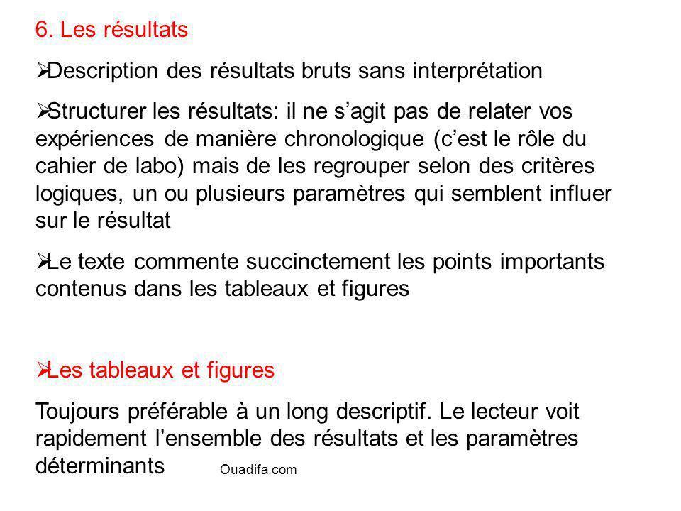 6. Les résultats Description des résultats bruts sans interprétation Structurer les résultats: il ne sagit pas de relater vos expériences de manière c
