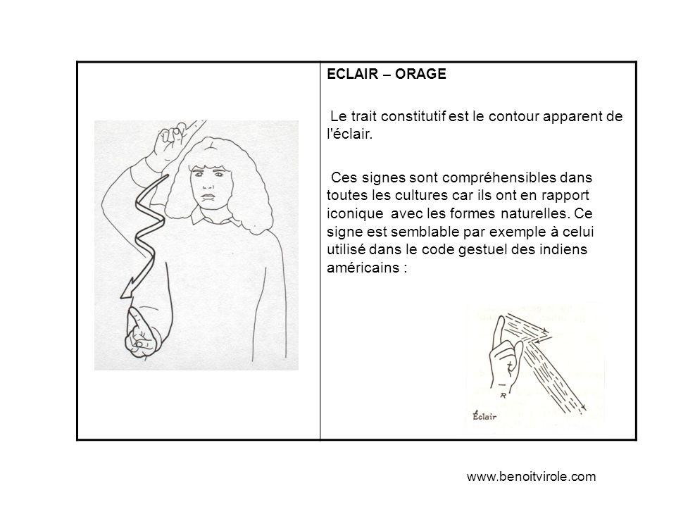 ECLAIR – ORAGE Le trait constitutif est le contour apparent de l éclair.