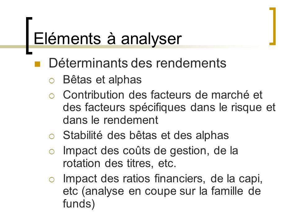 Eléments à analyser Déterminants des rendements Bêtas et alphas Contribution des facteurs de marché et des facteurs spécifiques dans le risque et dans