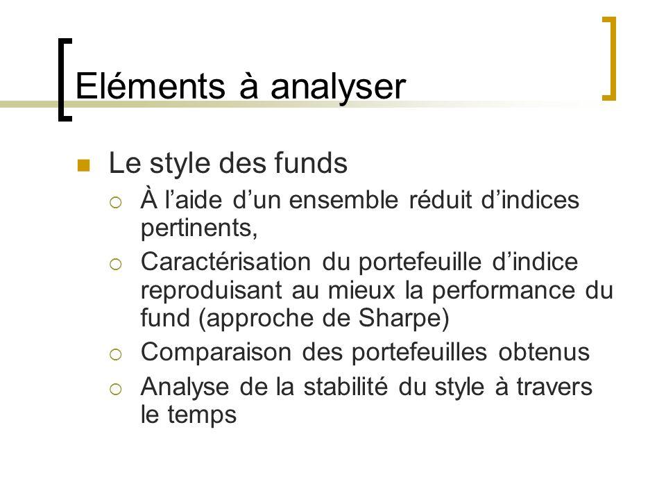 Eléments à analyser Le style des funds À laide dun ensemble réduit dindices pertinents, Caractérisation du portefeuille dindice reproduisant au mieux