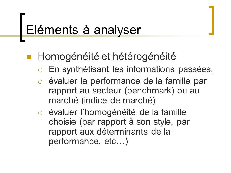 Eléments à analyser Homogénéité et hétérogénéité En synthétisant les informations passées, évaluer la performance de la famille par rapport au secteur