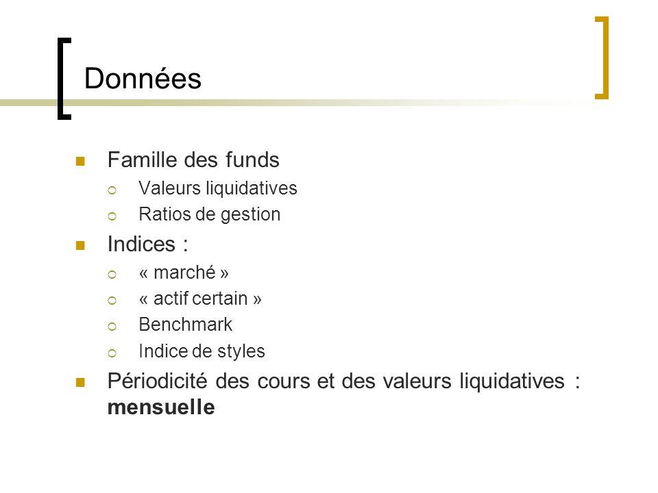 Données Famille des funds Valeurs liquidatives Ratios de gestion Indices : « marché » « actif certain » Benchmark Indice de styles Périodicité des cou