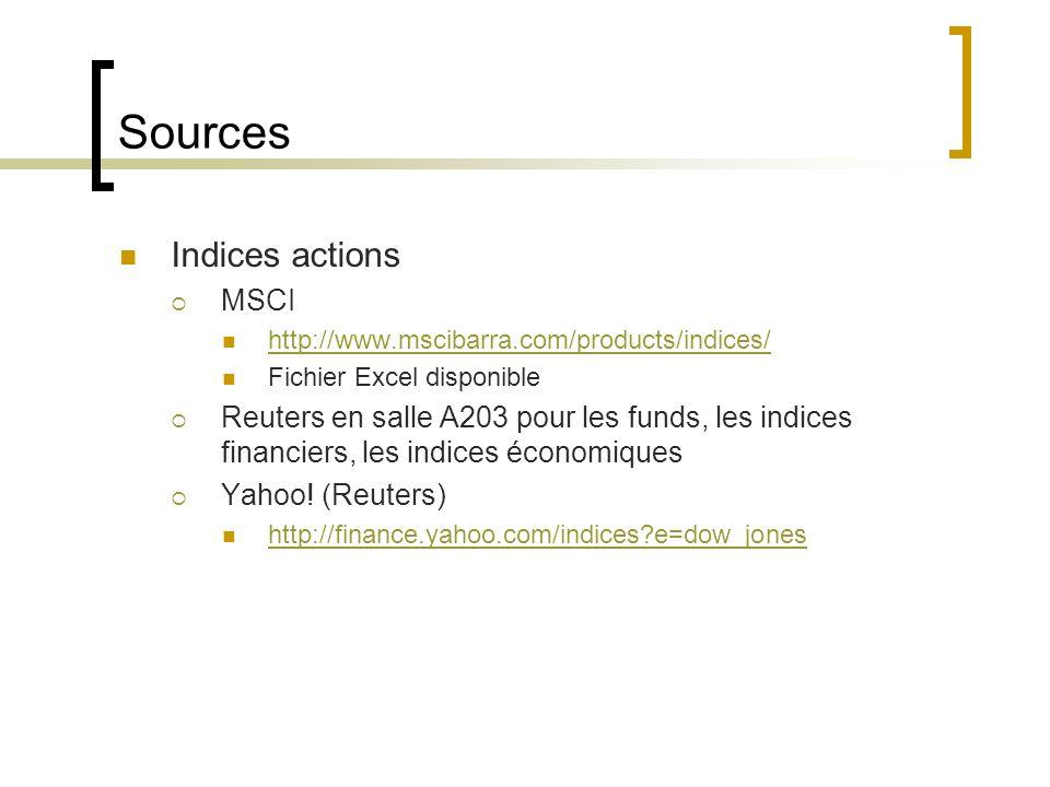 Sources Indices actions MSCI http://www.mscibarra.com/products/indices/ Fichier Excel disponible Reuters en salle A203 pour les funds, les indices fin