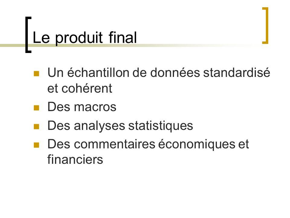 Le produit final Un échantillon de données standardisé et cohérent Des macros Des analyses statistiques Des commentaires économiques et financiers